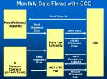 monthly data flows with ccc