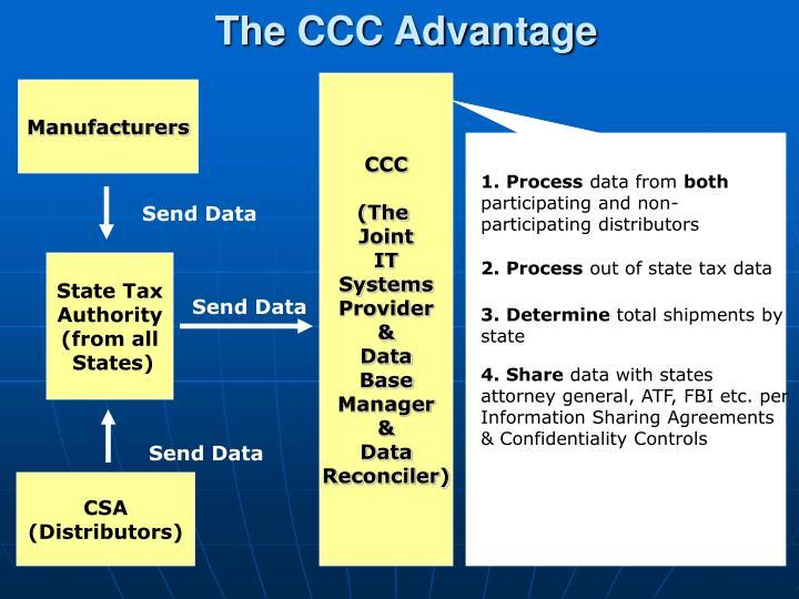 The CCC Advantage