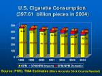 u s cigarette consumption 397 61 billion pieces in 2004