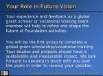 your role in future vision