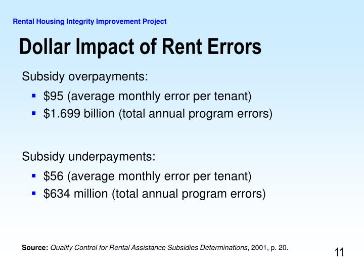 Dollar Impact of Rent Errors