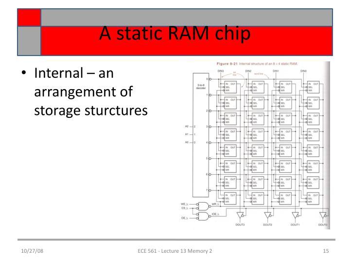 A static RAM chip