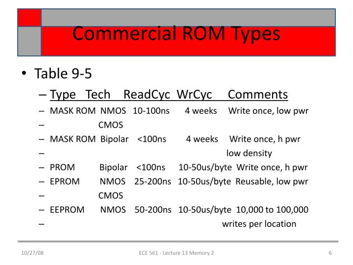 Commercial ROM Types