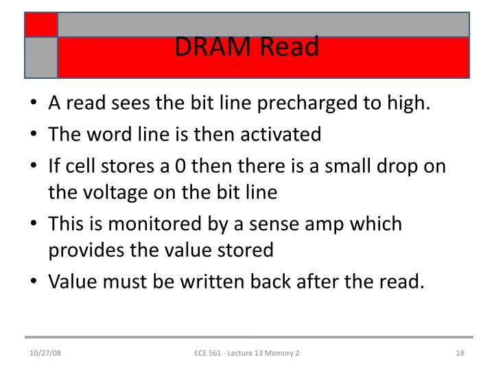 DRAM Read