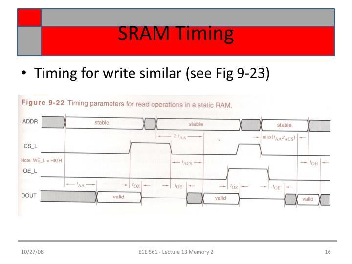 SRAM Timing