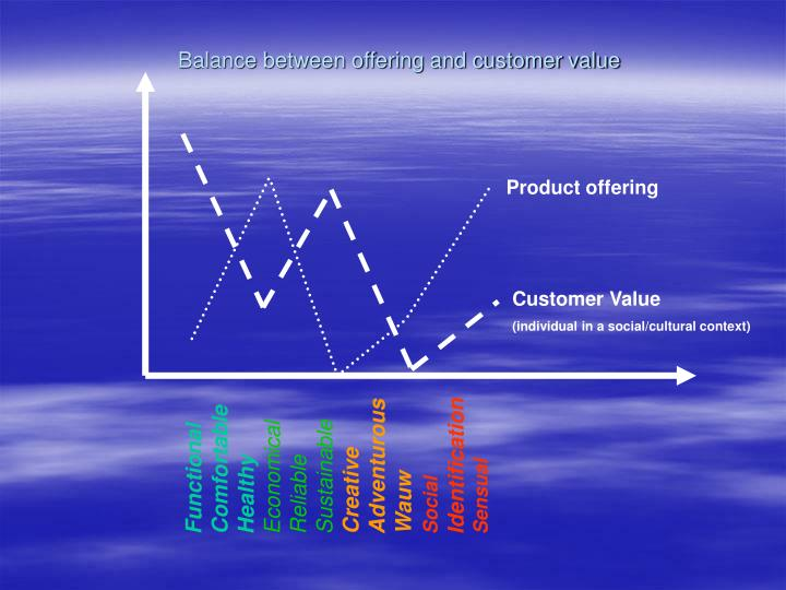 Balance between offering and customer value