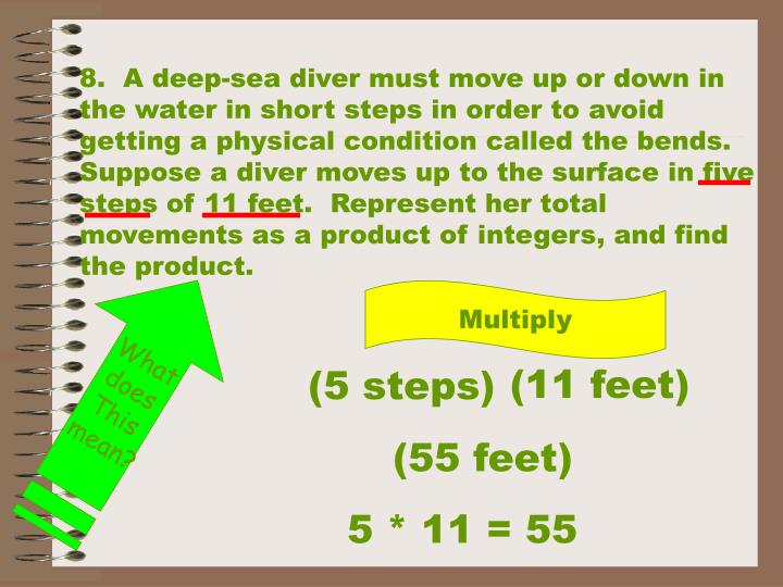 8.  A deep-sea diver must move up or down in the water in short steps in order to avoid getting a physical condition called the bends.  Suppose a diver moves up to the surface in five steps of 11 feet.  Represent her total movements as a product of integers, and find the product.