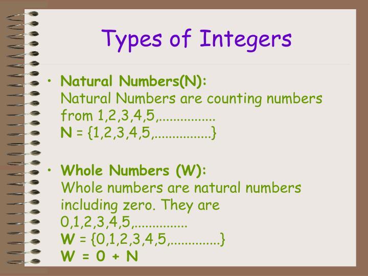 Types of Integers