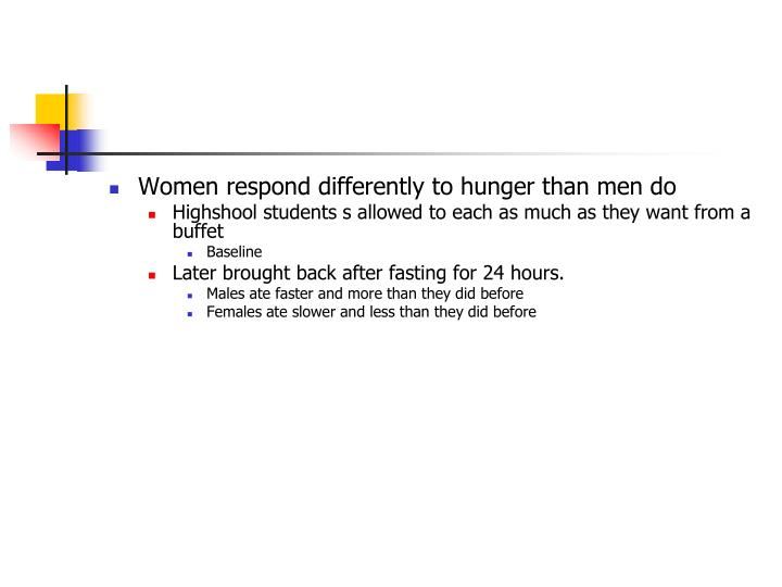 Women respond differently to hunger than men do
