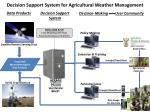 decision support system for agricultural weather management1