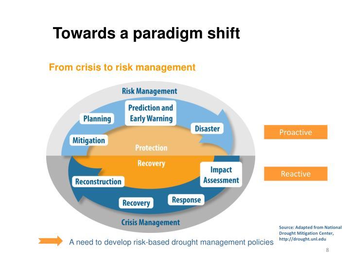 Towards a paradigm shift