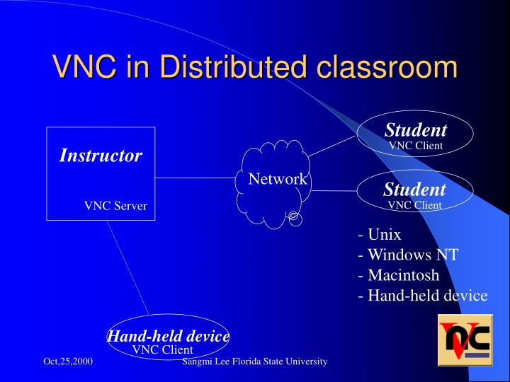 VNC in Distributed classroom
