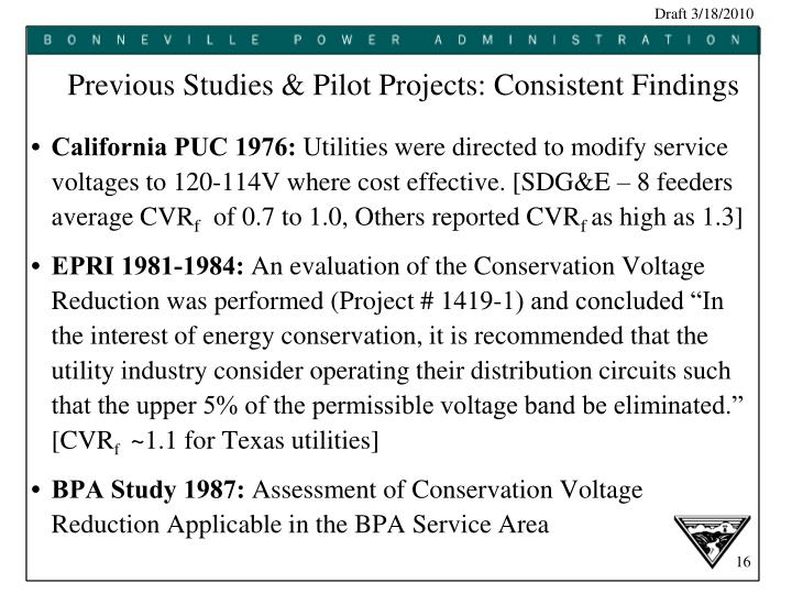 Previous Studies & Pilot Projects: Consistent Findings