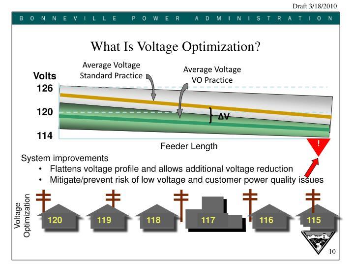 Average Voltage