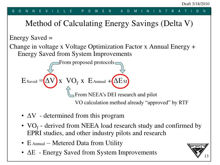 From NEEA's DEI research and pilot
