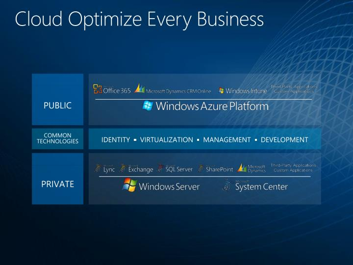 Cloud Optimize Every Business