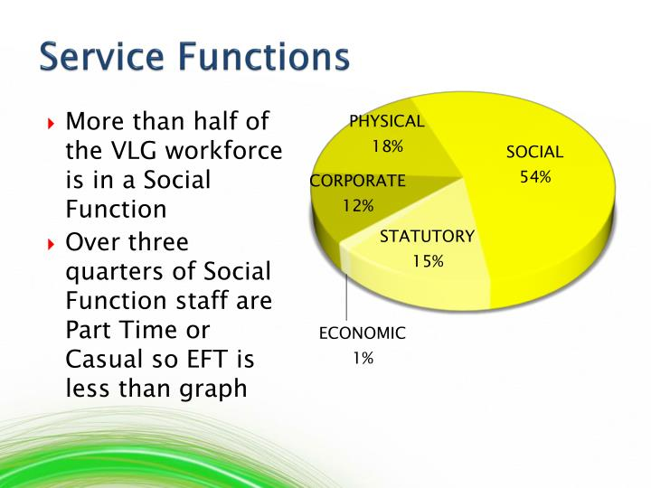 Service Functions