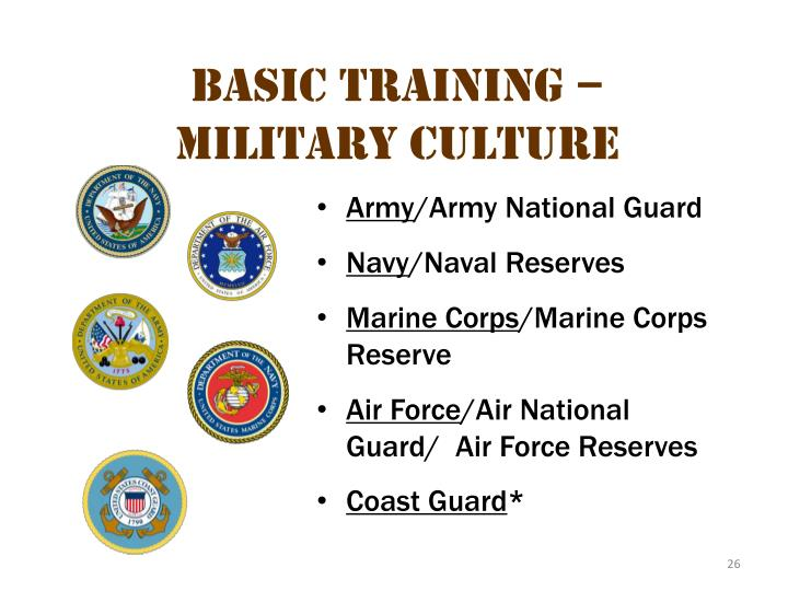 Basic Training – Military Culture 4