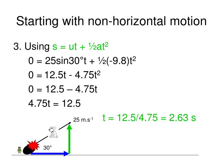 Starting with non-horizontal motion