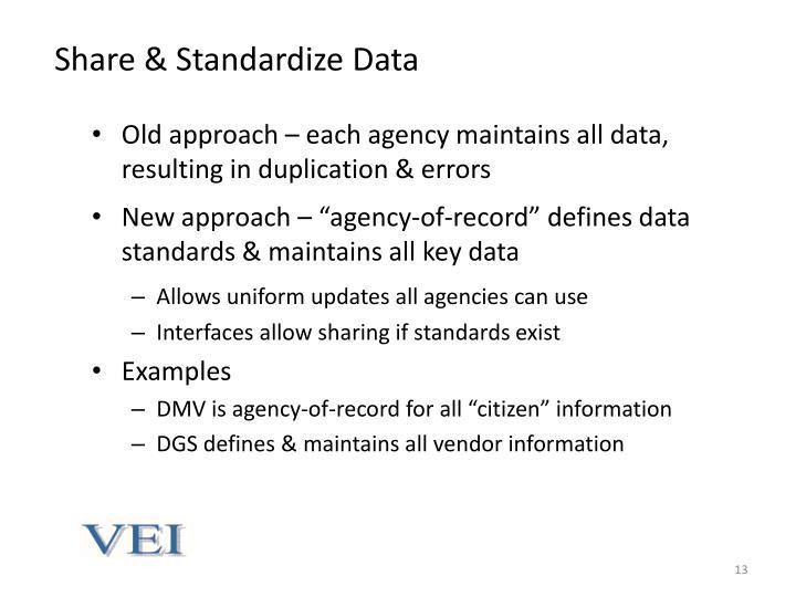 Share & Standardize Data