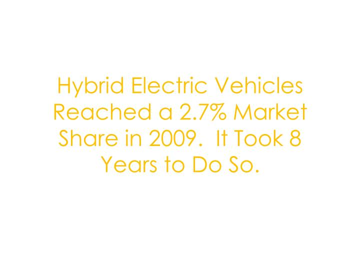 Hybrid Electric Vehicles Reached a 2.7% Market Share in 2009.  It Took 8 Years to Do So.