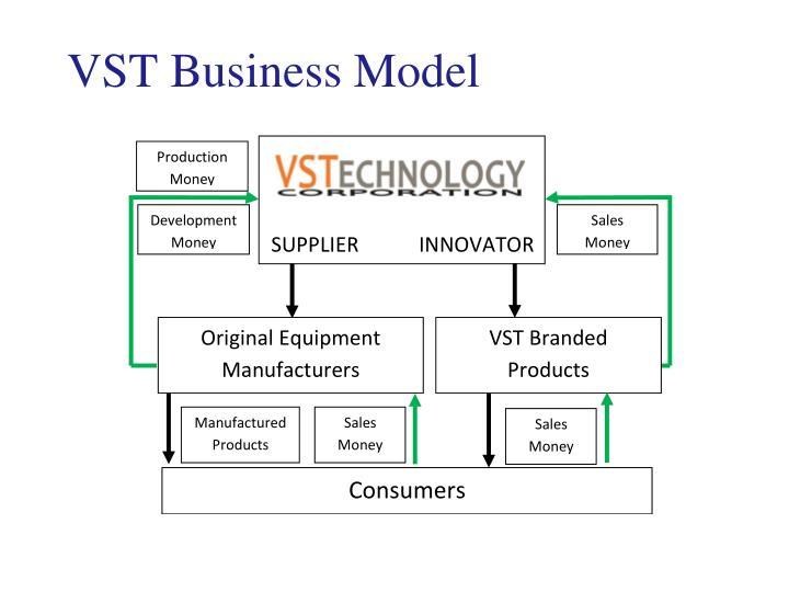 VST Business Model