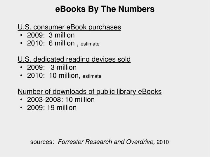 U.S. consumer eBook purchases