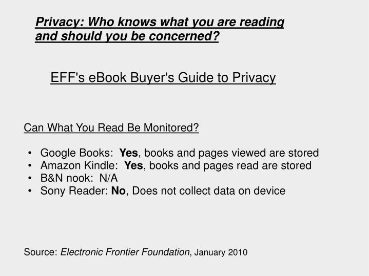 Privacy: Who knows what you are reading and should you be concerned?