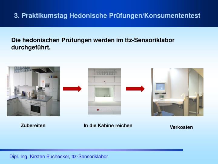3. Praktikumstag Hedonische Prüfungen/Konsumententest