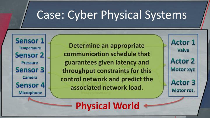 Case: Cyber Physical Systems