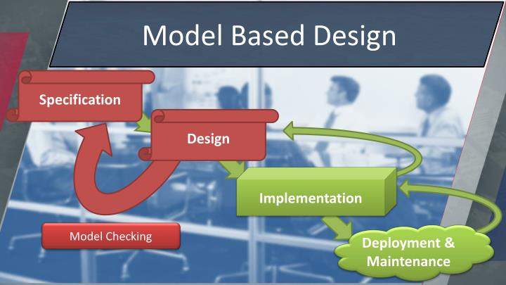 Model Based Design