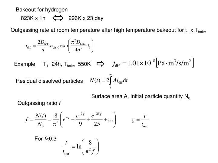 Bakeout for hydrogen