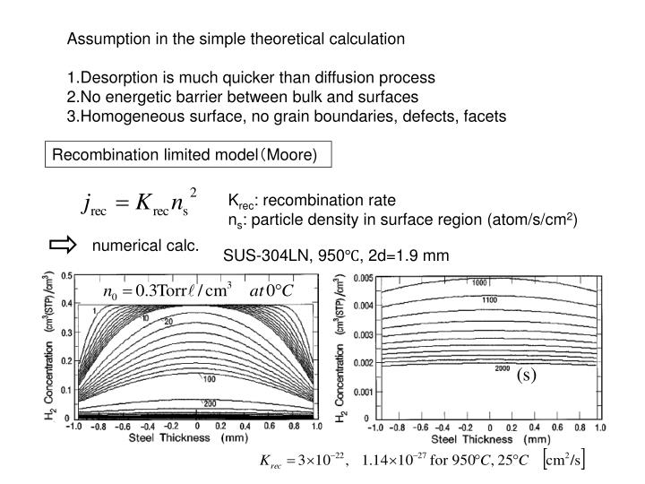 Assumption in the simple theoretical calculation