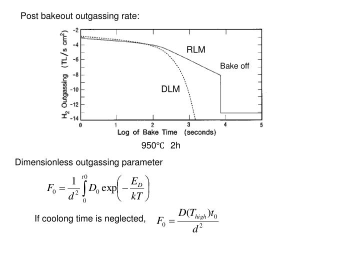 Post bakeout outgassing rate: