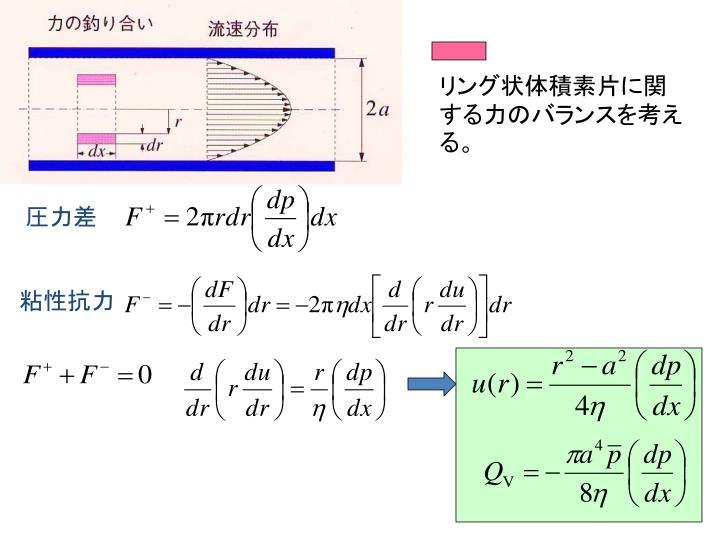 リング状体積素片に関する力のバランスを考える。