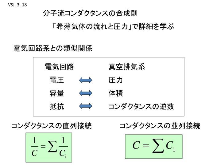 分子流コンダクタンスの合成則
