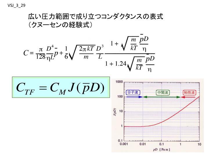 広い圧力範囲で成り立つコンダクタンスの表式