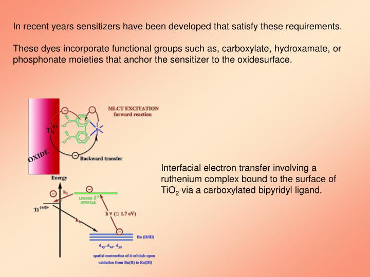 In recent years sensitizers have been developed that satisfy these requirements.