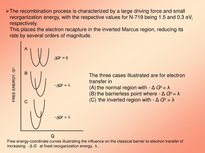 The recombination process is characterized by a large driving force and small