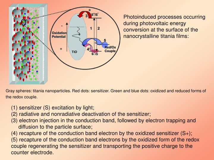 Photoinduced processes occurring