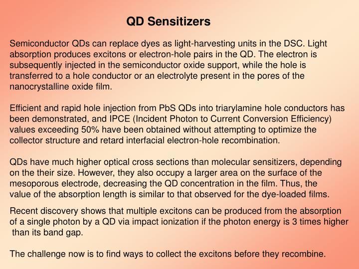 QD Sensitizers