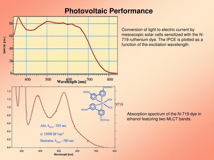 Photovoltaic Performance