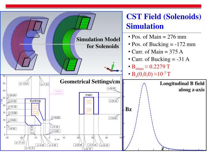 CST Field (Solenoids)