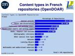 content types in french repositories opendoar