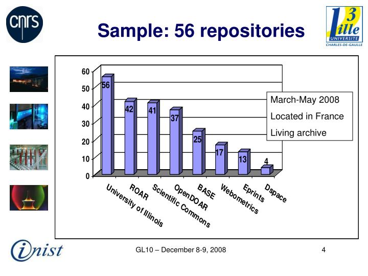 Sample: 56 repositories