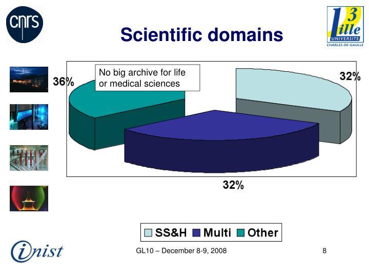 Scientific domains