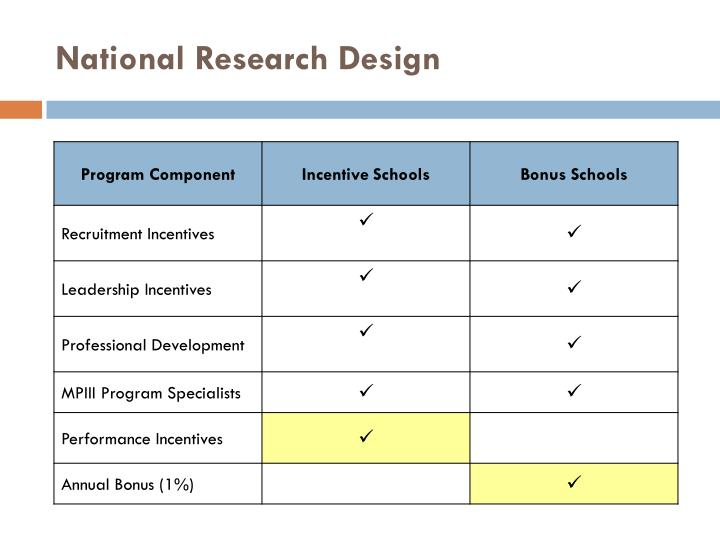 National Research Design