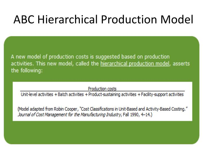 ABC Hierarchical Production Model