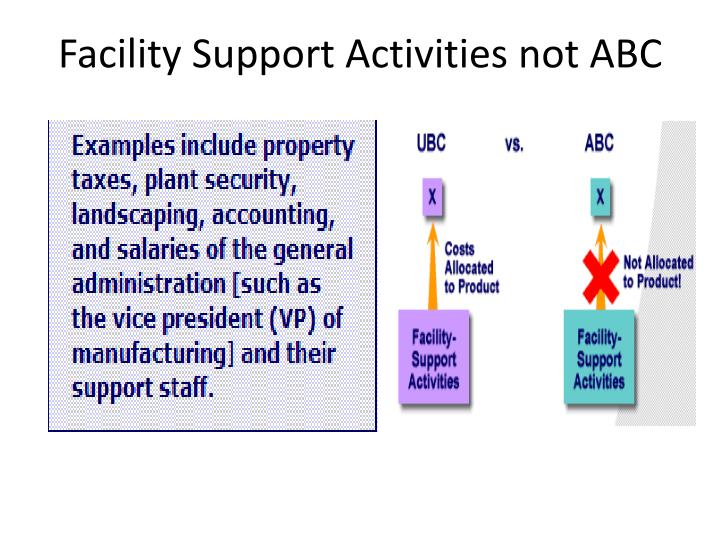 Facility Support Activities not ABC
