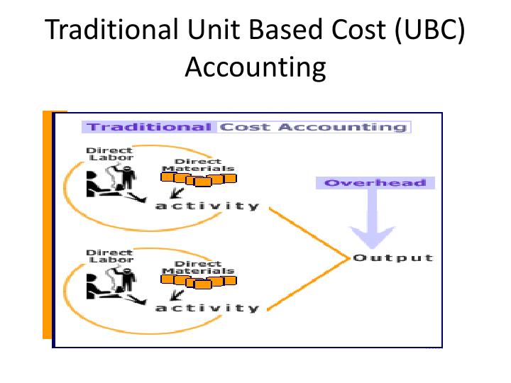 Traditional Unit Based Cost (UBC) Accounting